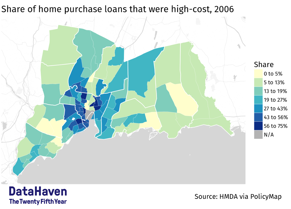 ct data on high cost loans