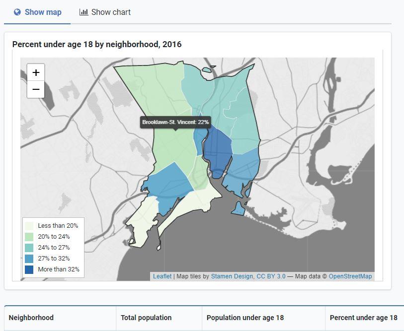 Bridgeport Connecticut Neighborhood Data Visualization