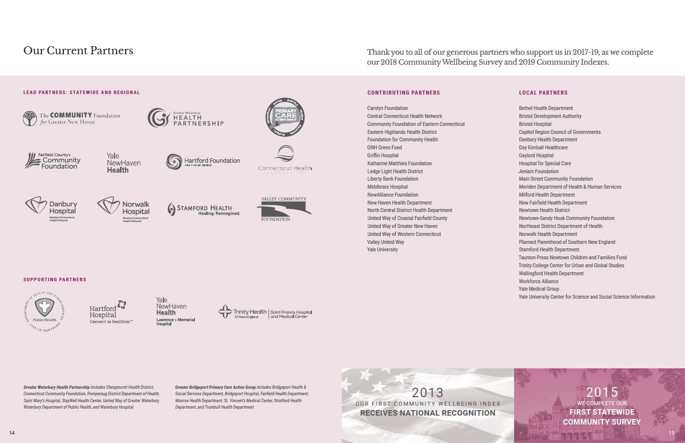 DataHaven 2017 2019 community index partners