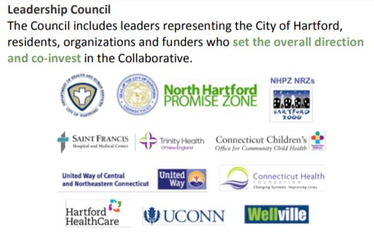 North Hartford organizational graphic of leaders