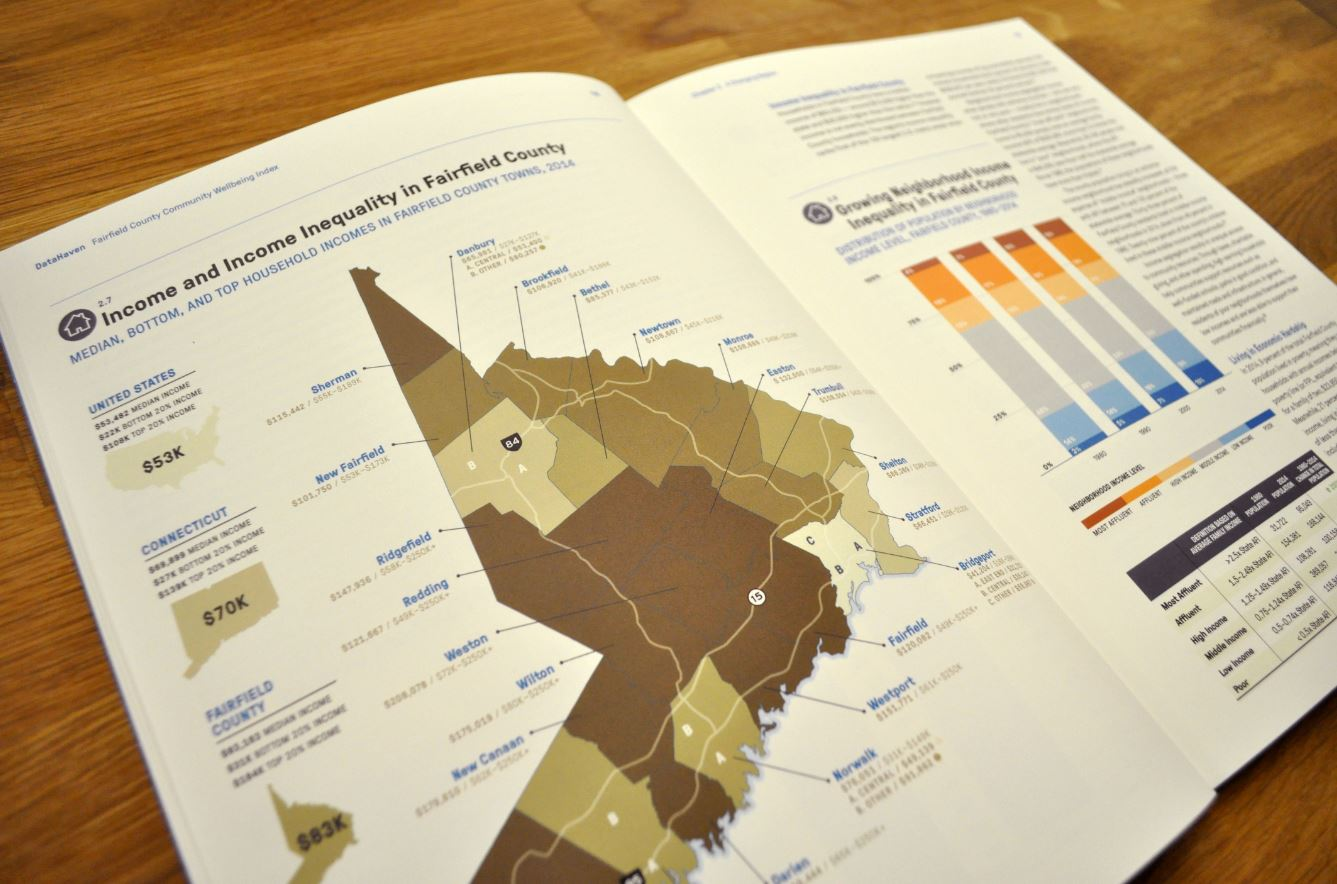 Connecticut data on income inequality Fairfield County