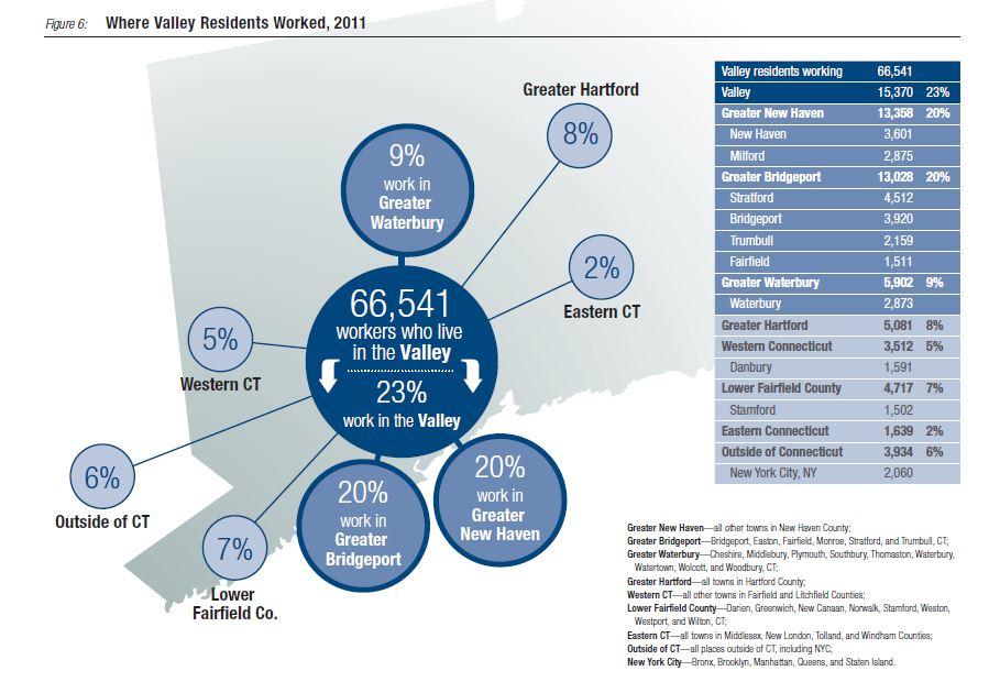 Valley Community Foundation Report Jobs Data