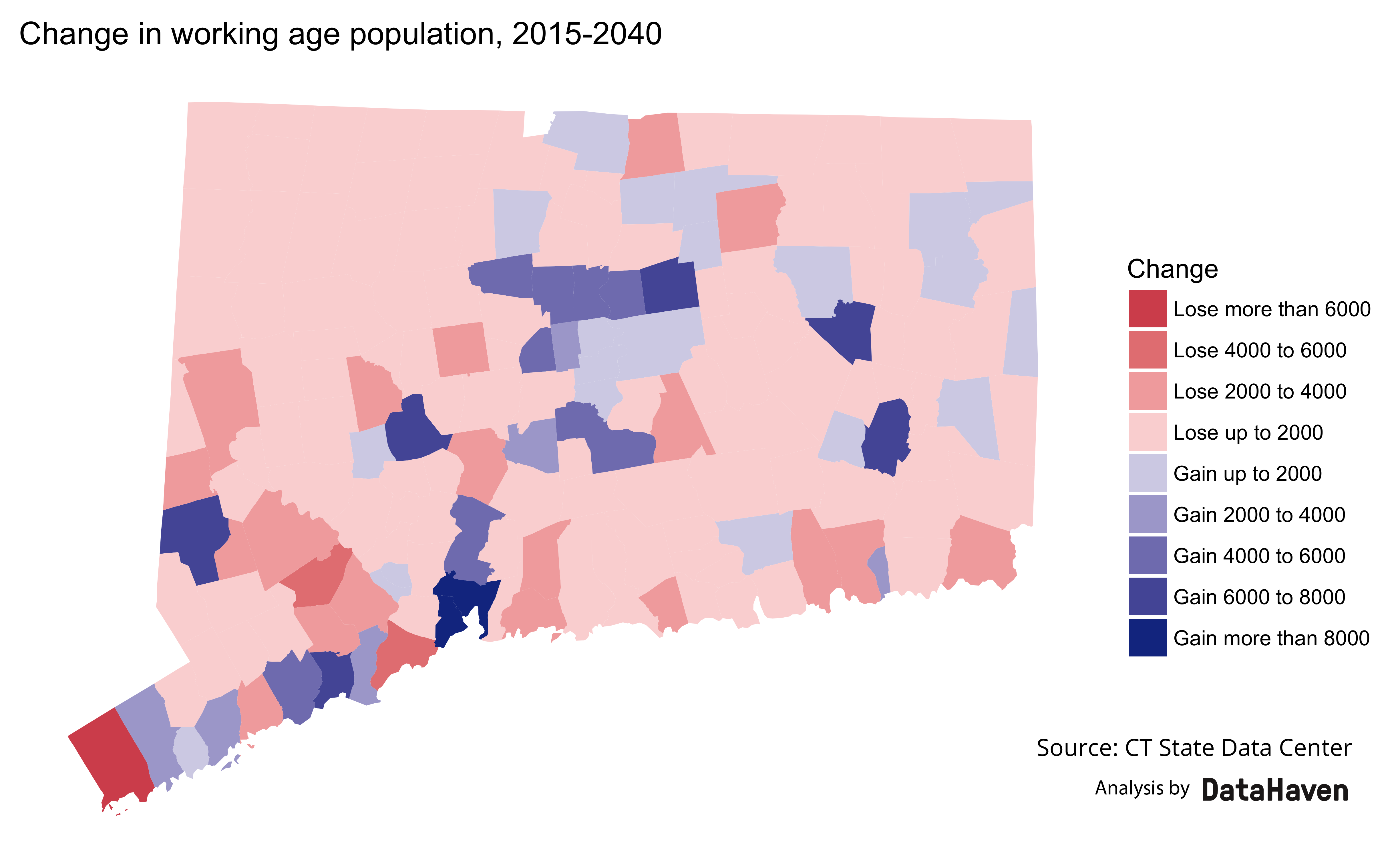 Connecticut data by age projections