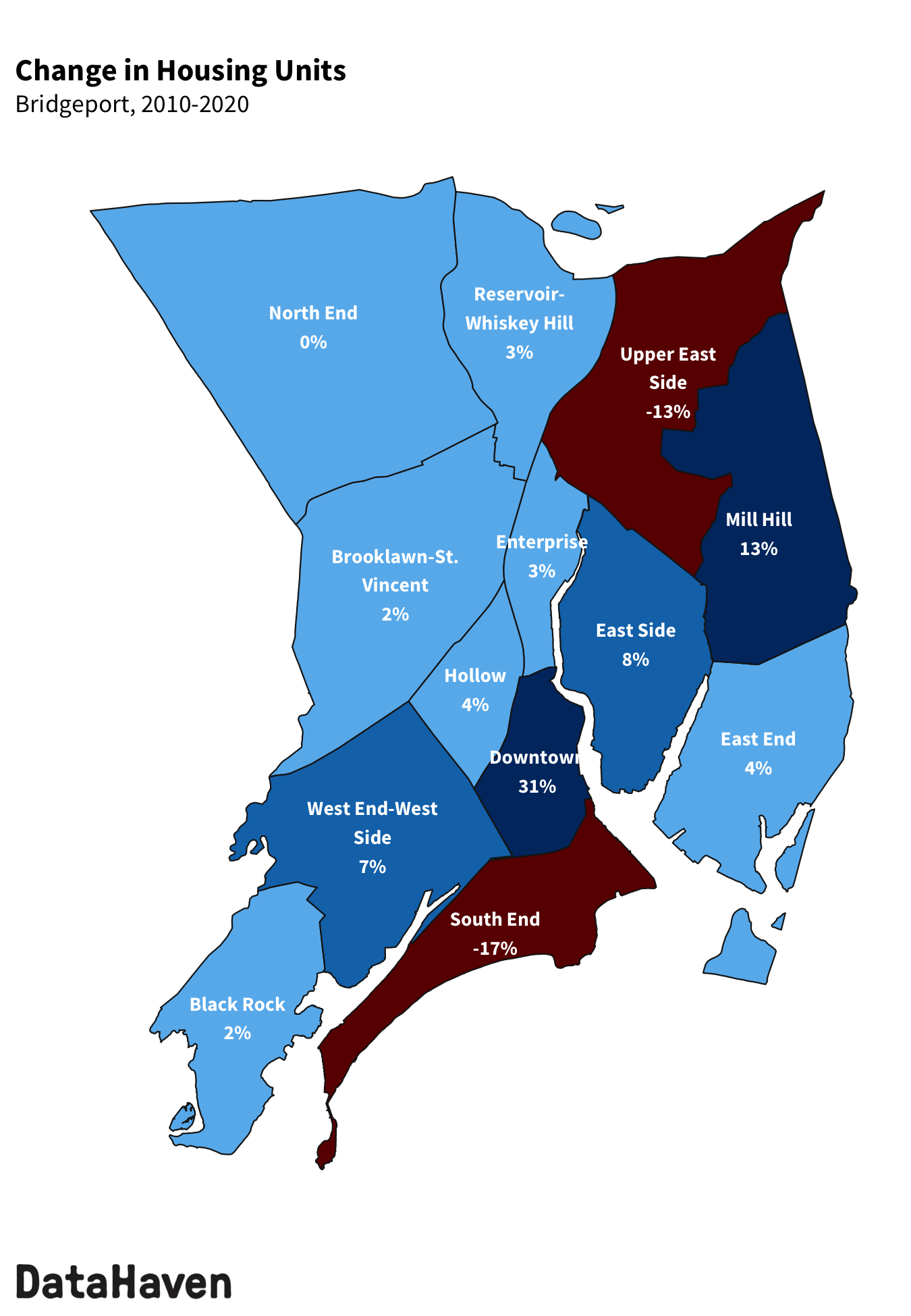 Bridgeport change in housing units from 2010 to 2020 Census