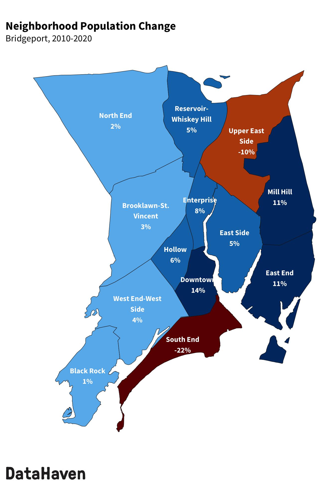 Bridgeport change in population from 2010 to 2020 Census