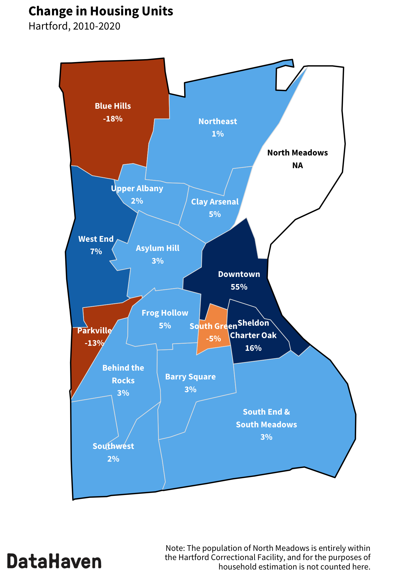 Hartford change in housing units from 2010 to 2020 Census