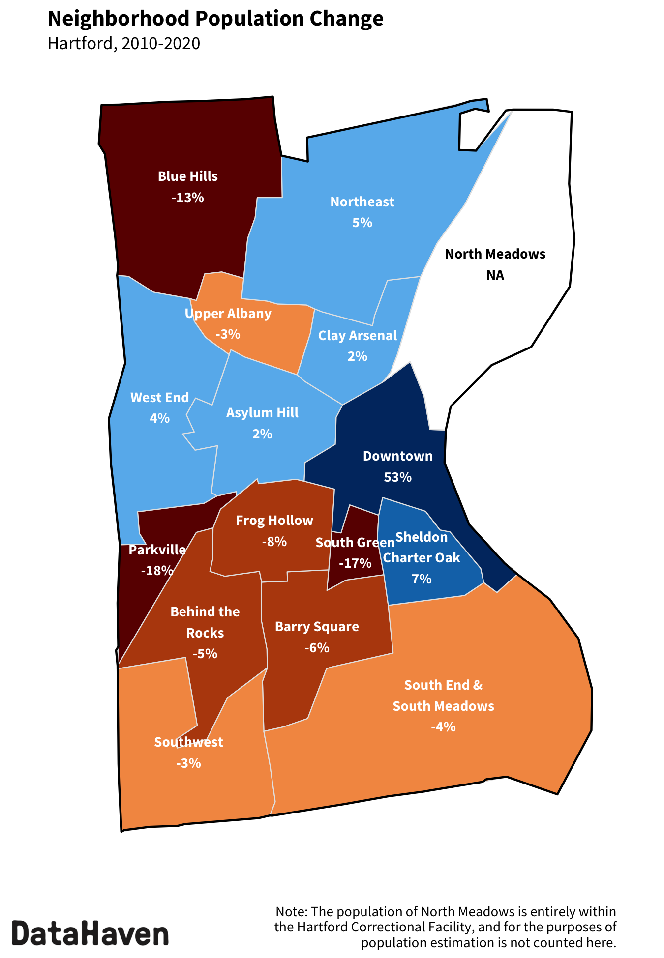 Hartford change in population from 2010 to 2020 Census