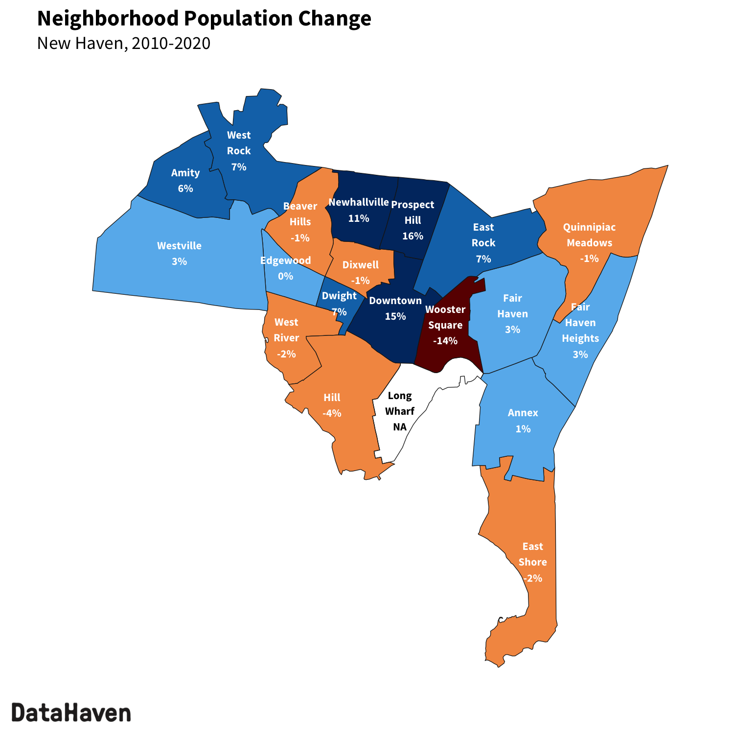 New Haven change in population from 2010 to 2020 Census